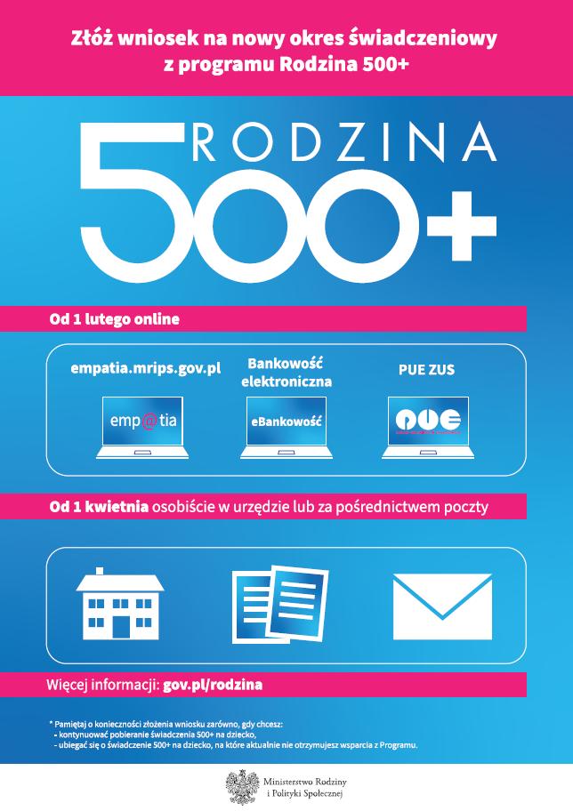 http://www.mgopszagorz.naszops.pl/pliki/obraz/plakat-500-plus-1611739337.png